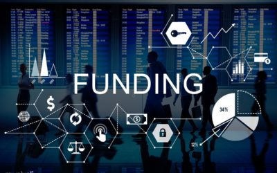 Access to funding in Germany